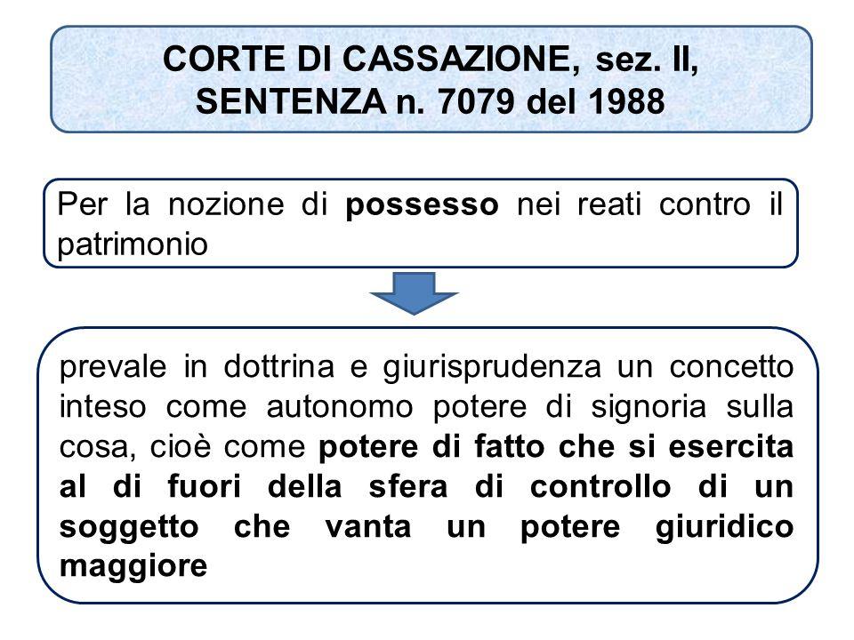 CORTE DI CASSAZIONE, sez. II, SENTENZA n. 7079 del 1988