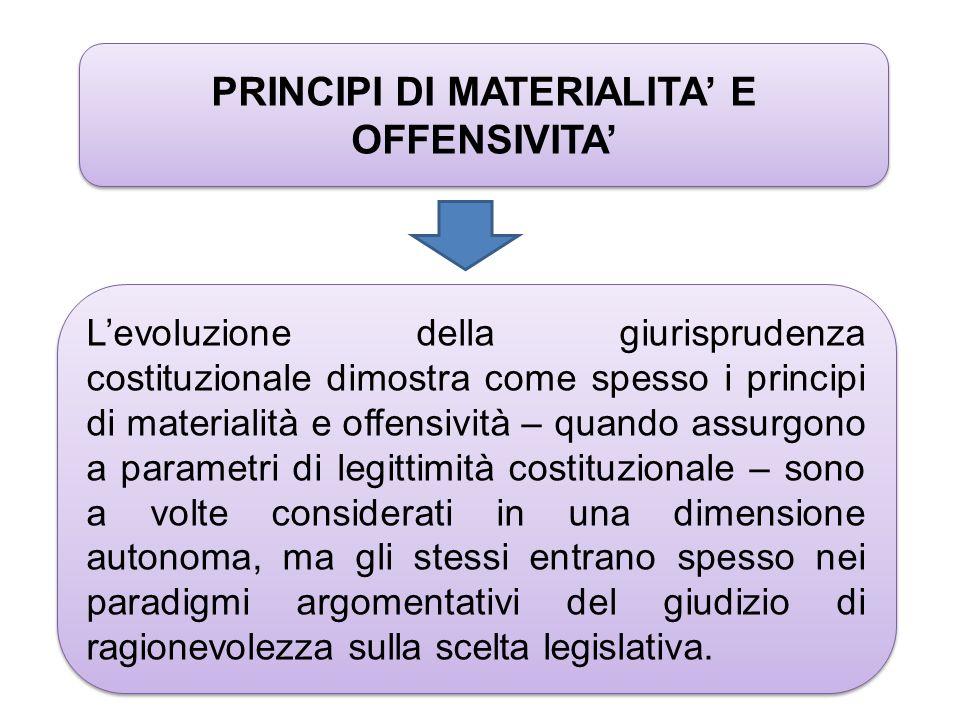 PRINCIPI DI MATERIALITA' E OFFENSIVITA'