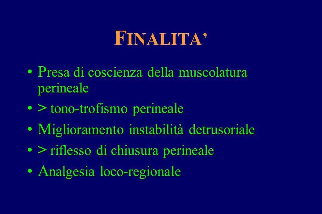 FINALITA' Presa di coscienza della muscolatura perineale