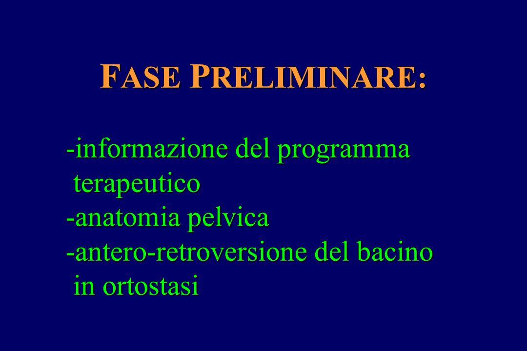 FASE PRELIMINARE: -informazione del programma terapeutico