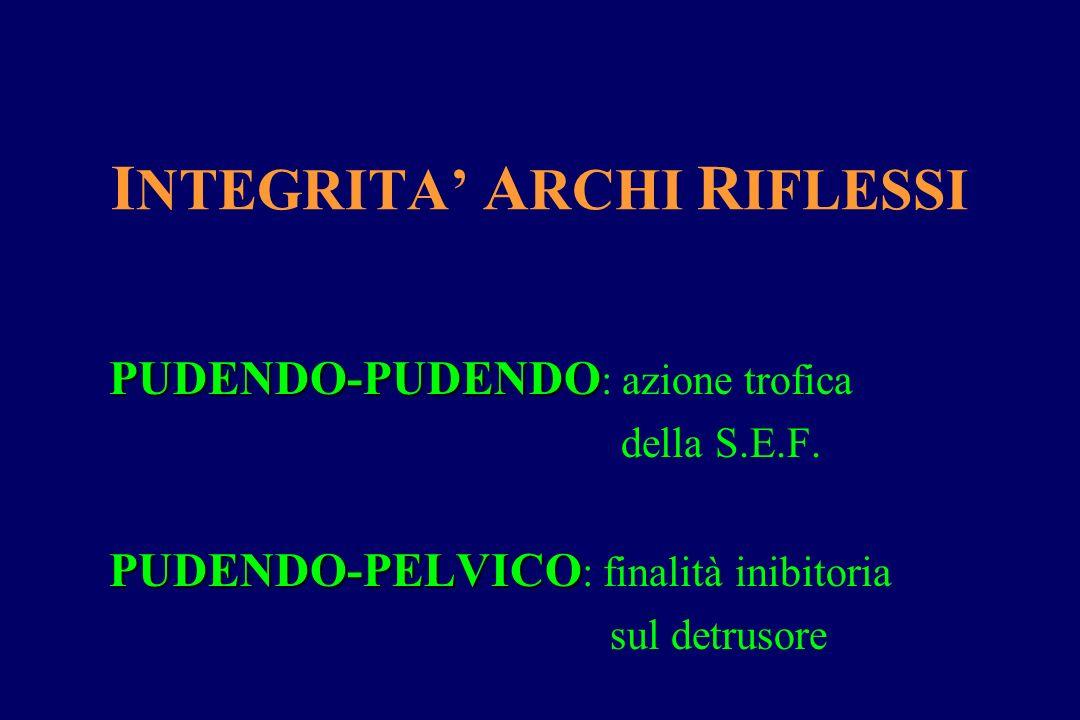 INTEGRITA' ARCHI RIFLESSI