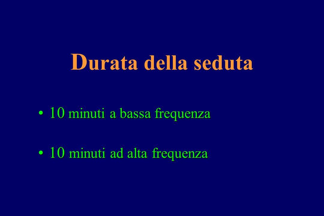 Durata della seduta 10 minuti a bassa frequenza