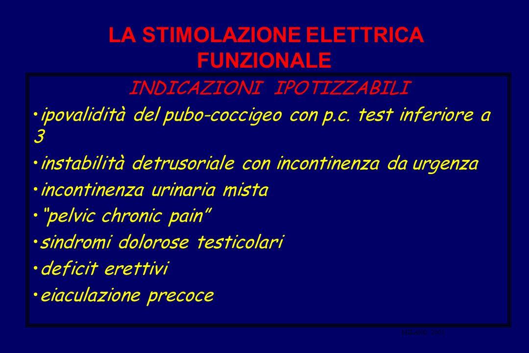 LA STIMOLAZIONE ELETTRICA FUNZIONALE