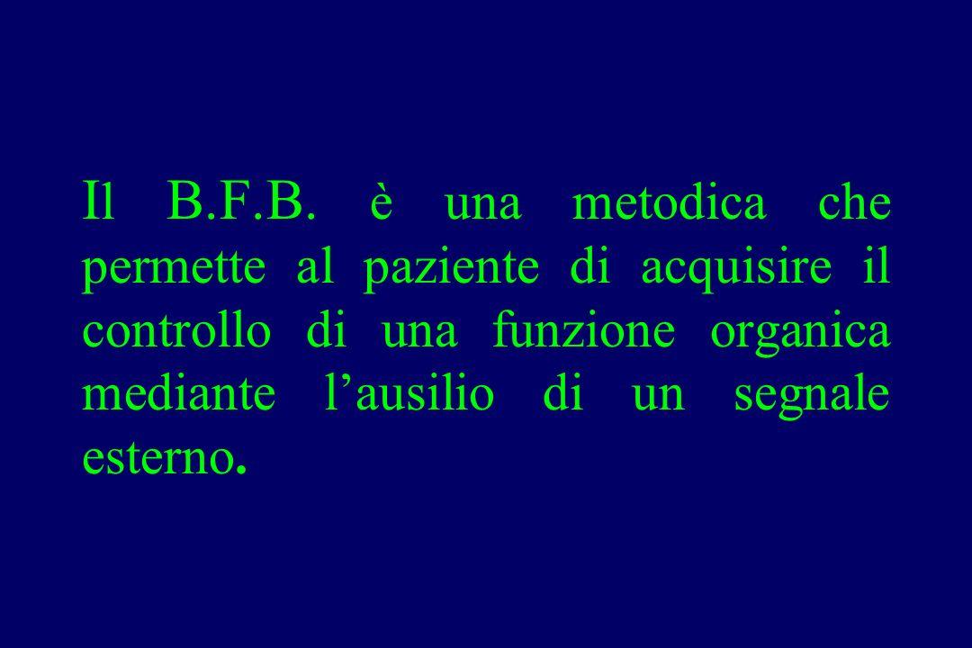 Il B.F.B.