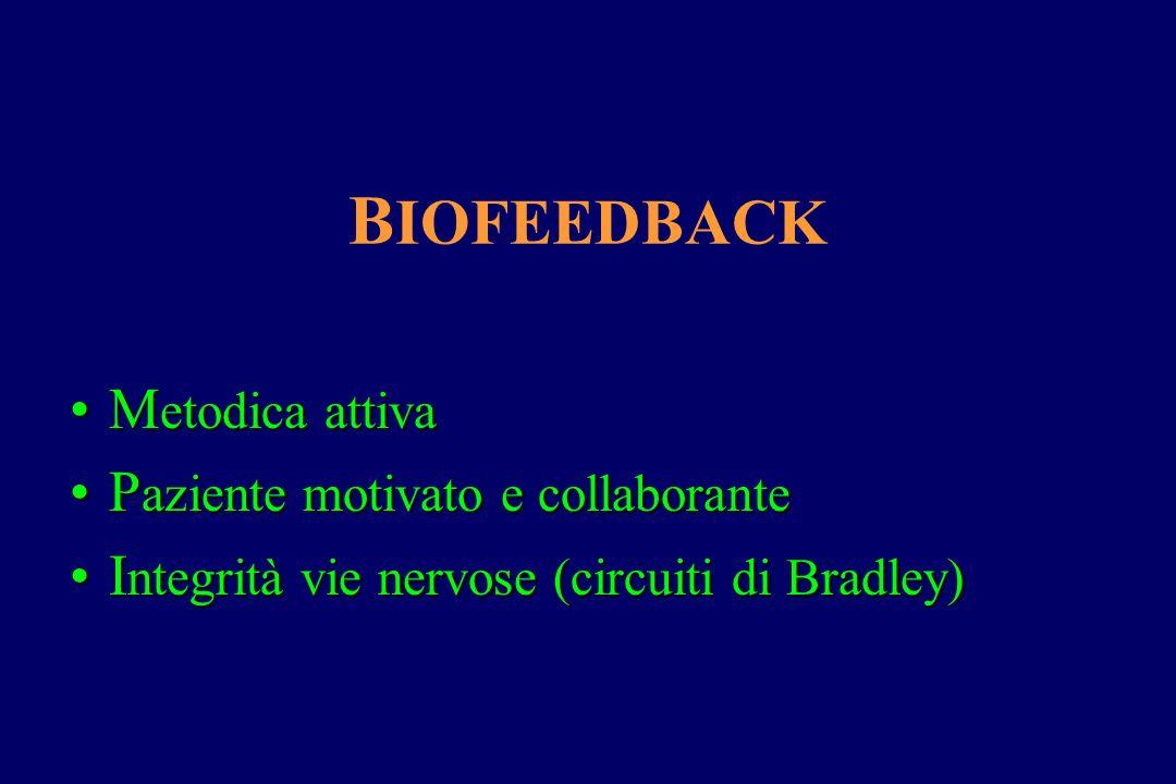 BIOFEEDBACK Metodica attiva Paziente motivato e collaborante