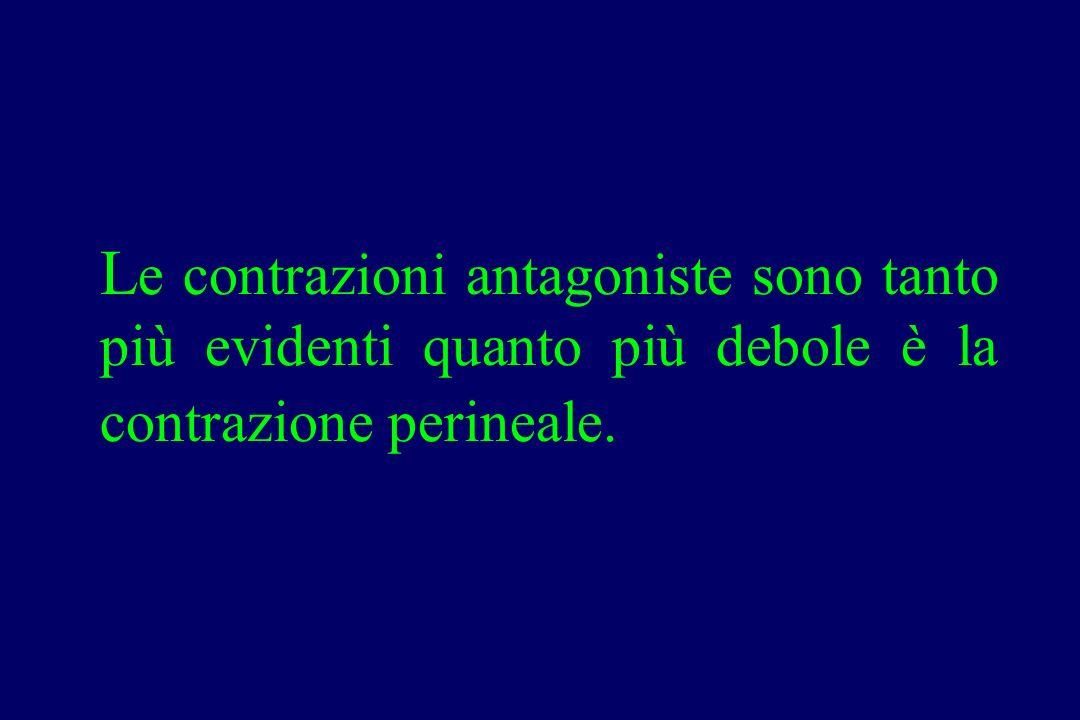 Le contrazioni antagoniste sono tanto più evidenti quanto più debole è la contrazione perineale.