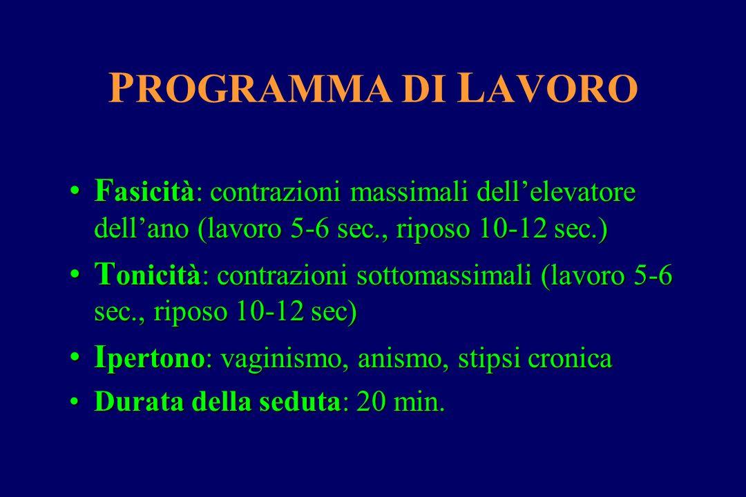 PROGRAMMA DI LAVORO Fasicità: contrazioni massimali dell'elevatore dell'ano (lavoro 5-6 sec., riposo 10-12 sec.)