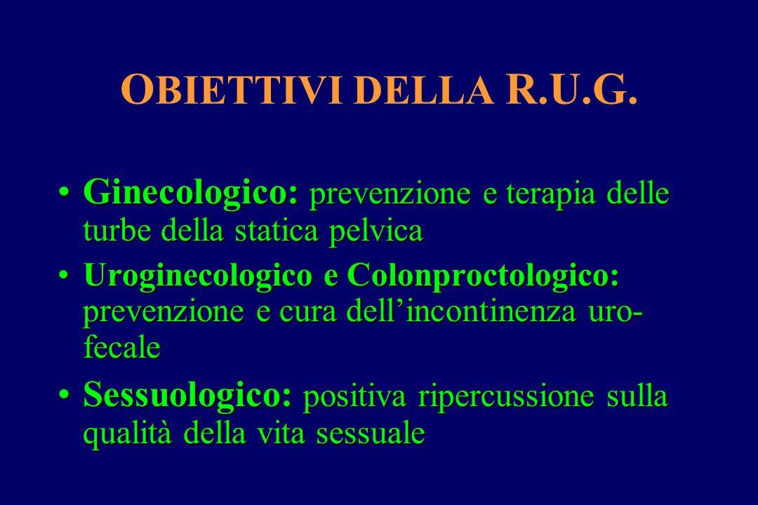 OBIETTIVI DELLA R.U.G. Ginecologico: prevenzione e terapia delle turbe della statica pelvica.