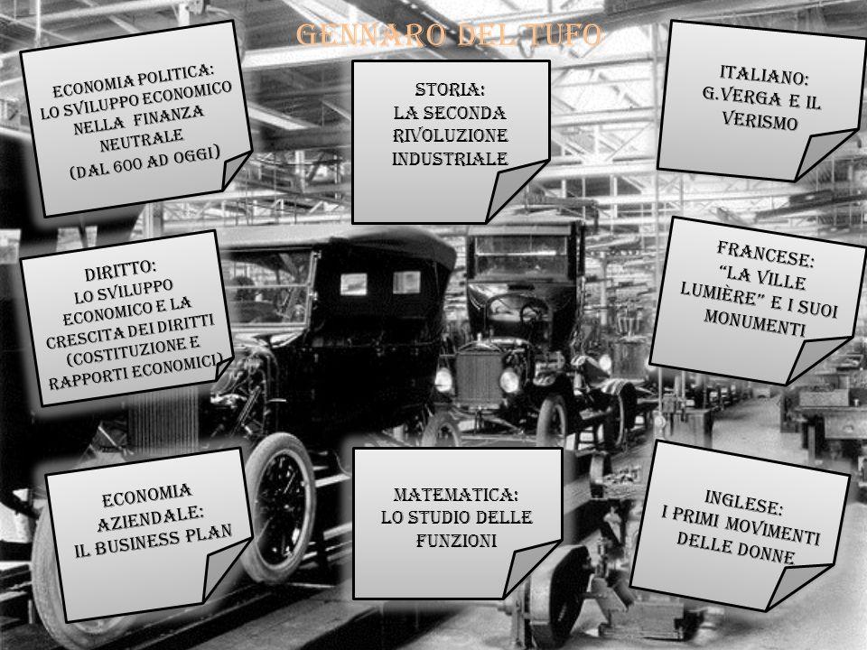 GENNARO DEL TUFO Italiano: g.Verga e il verismo STORIA:
