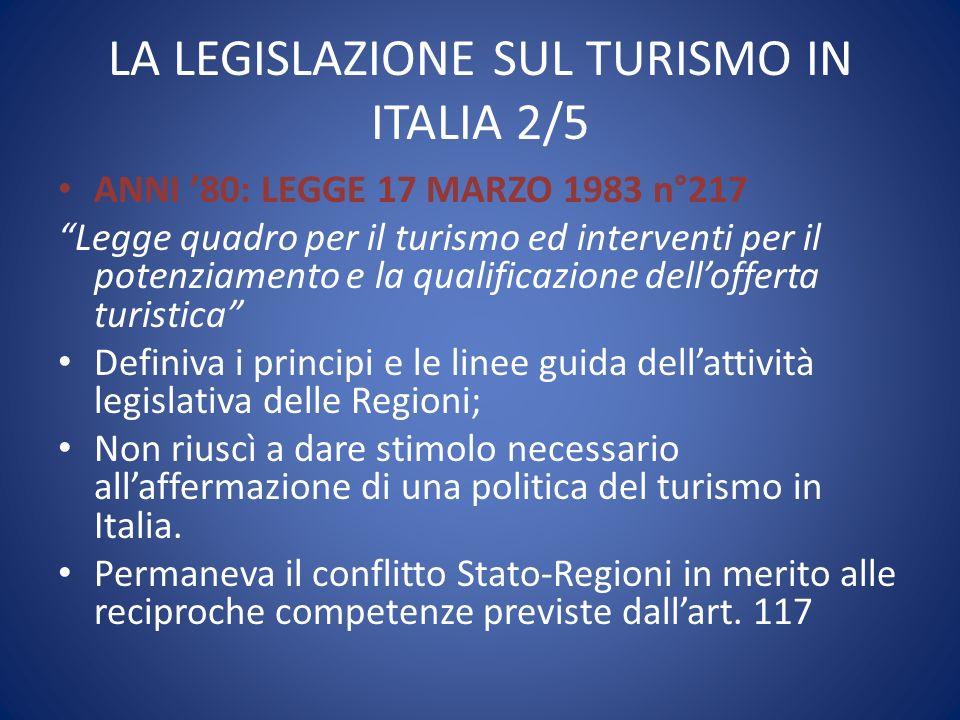 LA LEGISLAZIONE SUL TURISMO IN ITALIA 2/5