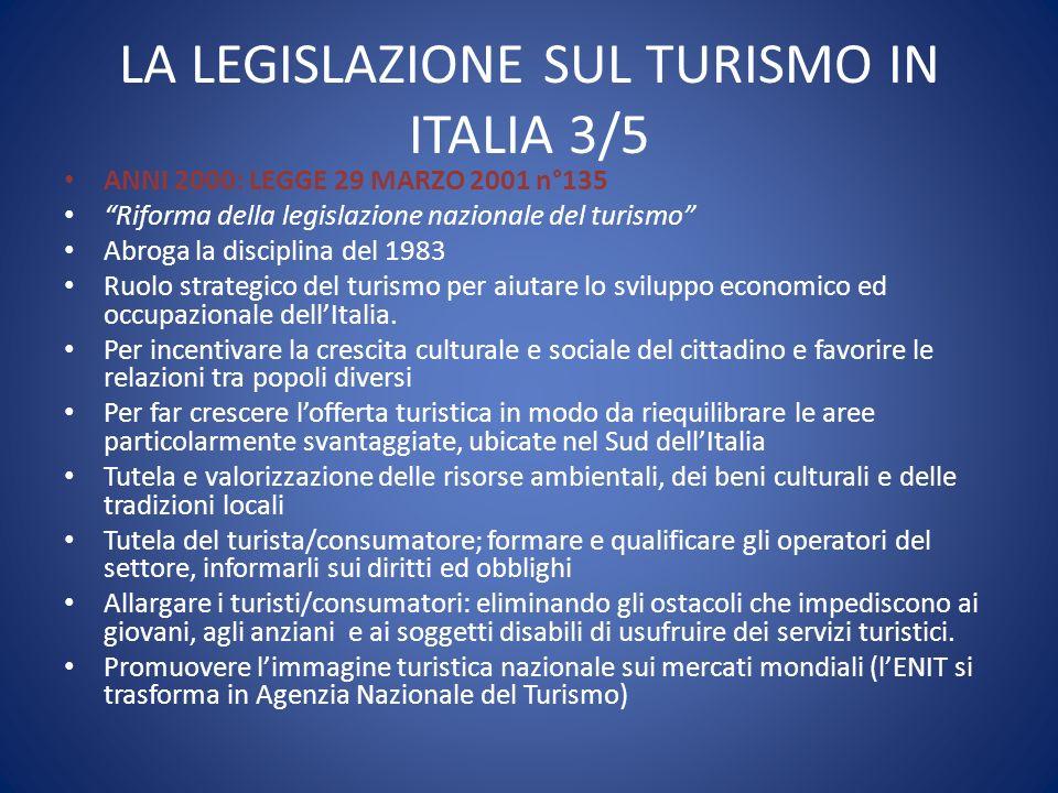 LA LEGISLAZIONE SUL TURISMO IN ITALIA 3/5