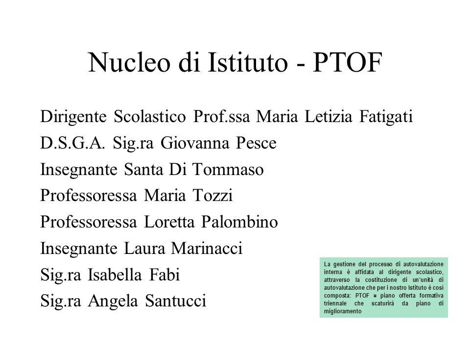 Nucleo di Istituto - PTOF