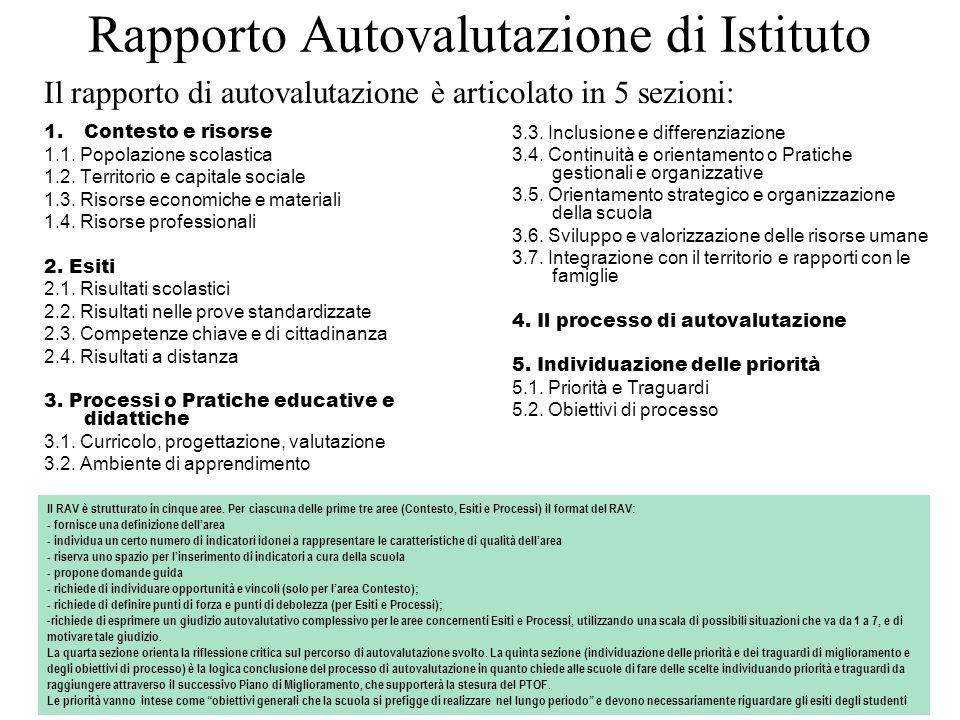 Rapporto Autovalutazione di Istituto