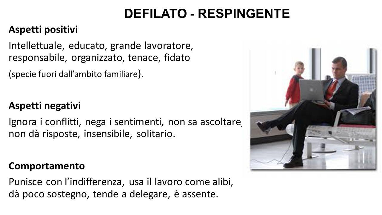 DEFILATO - RESPINGENTE