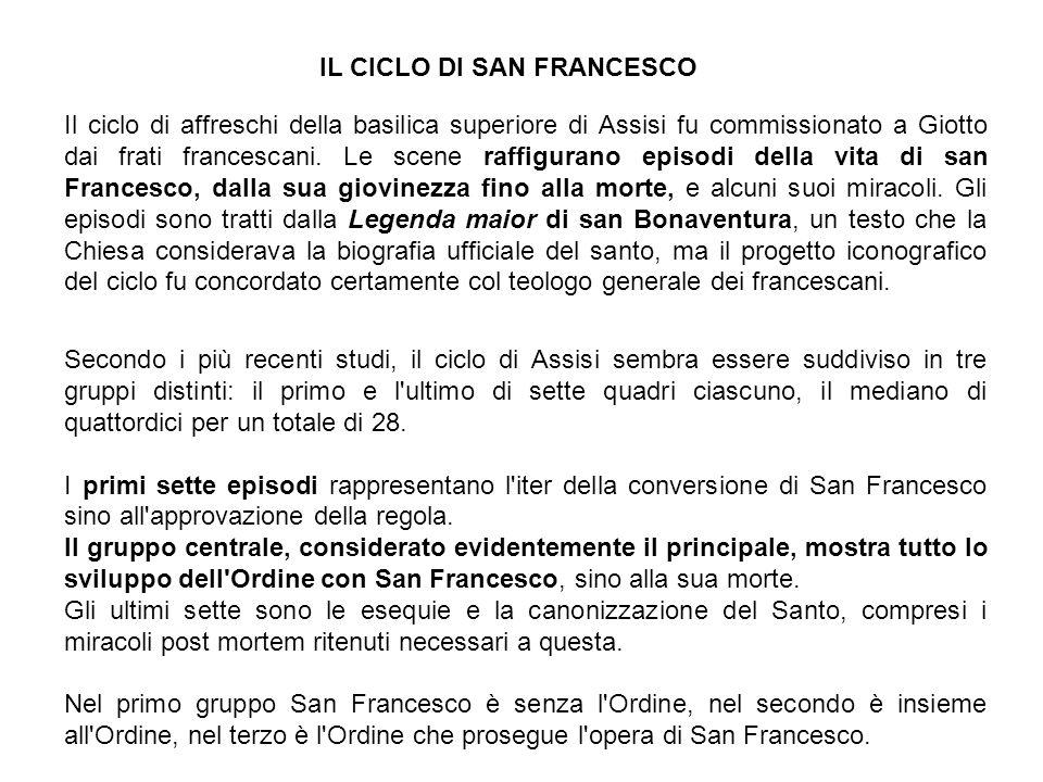 IL CICLO DI SAN FRANCESCO