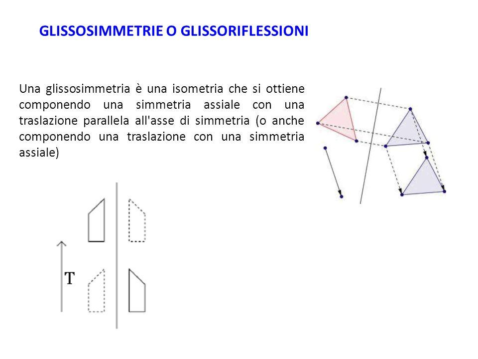 GLISSOSIMMETRIE O GLISSORIFLESSIONI