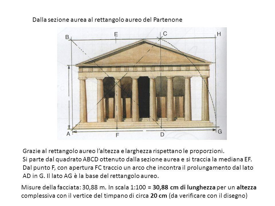 Dalla sezione aurea al rettangolo aureo del Partenone