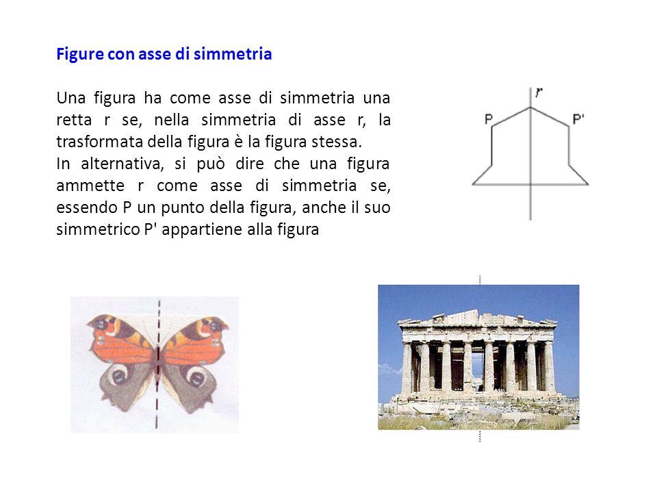 Figure con asse di simmetria