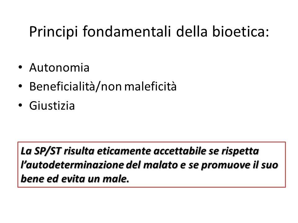 Principi fondamentali della bioetica:
