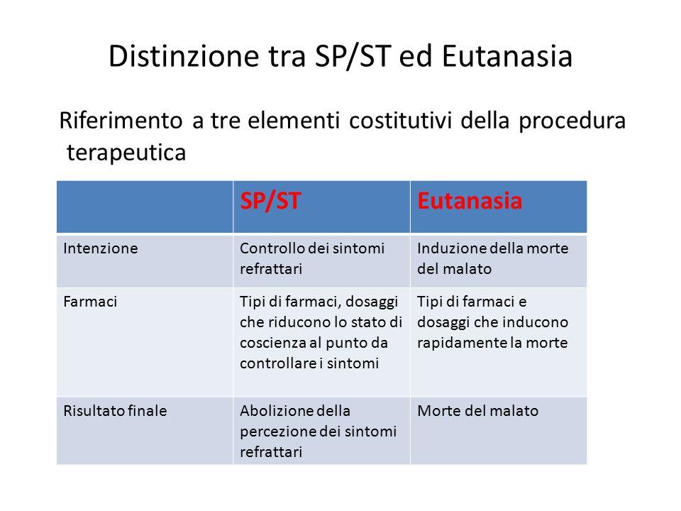 Distinzione tra SP/ST ed Eutanasia