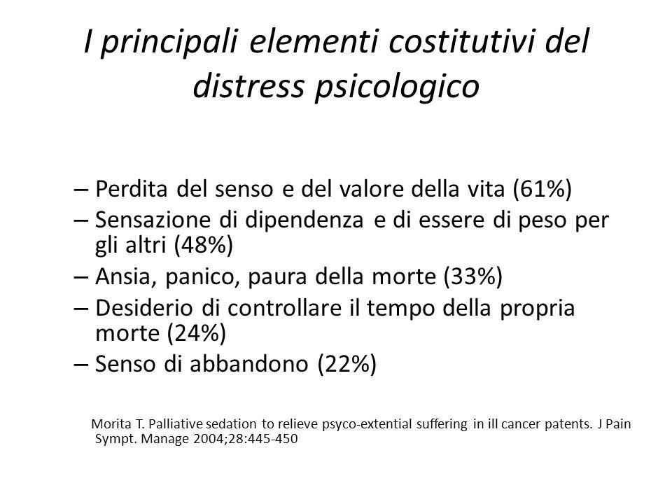 I principali elementi costitutivi del distress psicologico