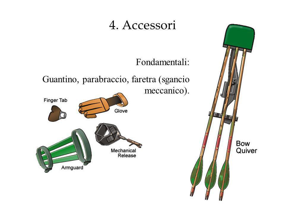 4. Accessori Fondamentali: