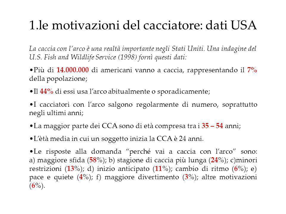 le motivazioni del cacciatore: dati USA