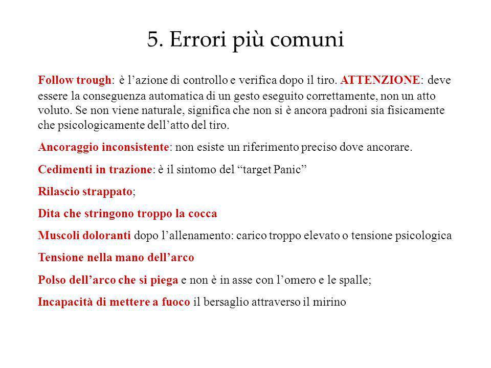 5. Errori più comuni