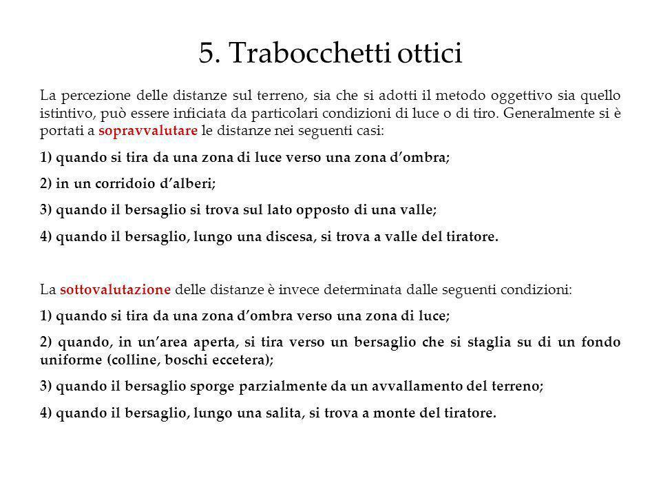 5. Trabocchetti ottici
