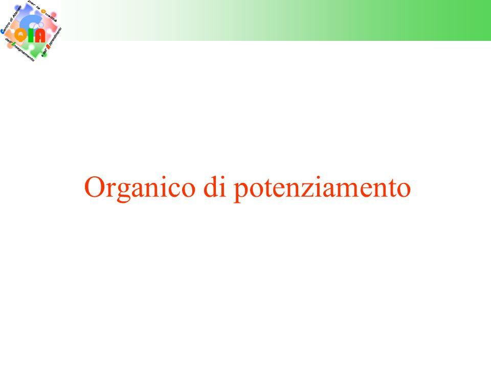 Organico di potenziamento