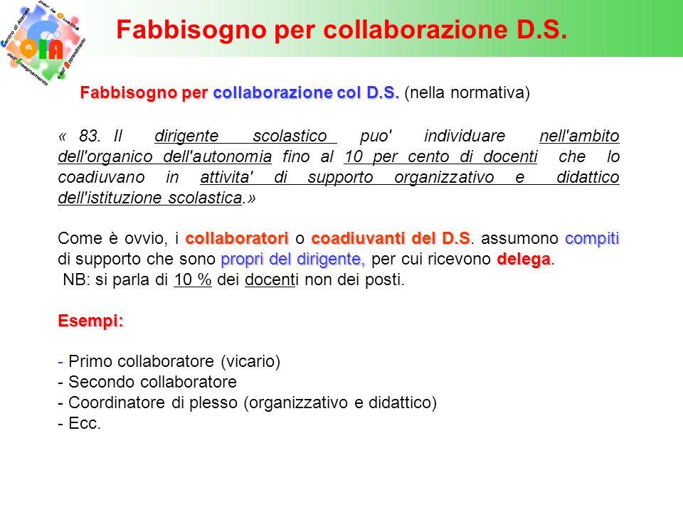 Fabbisogno per collaborazione D.S.