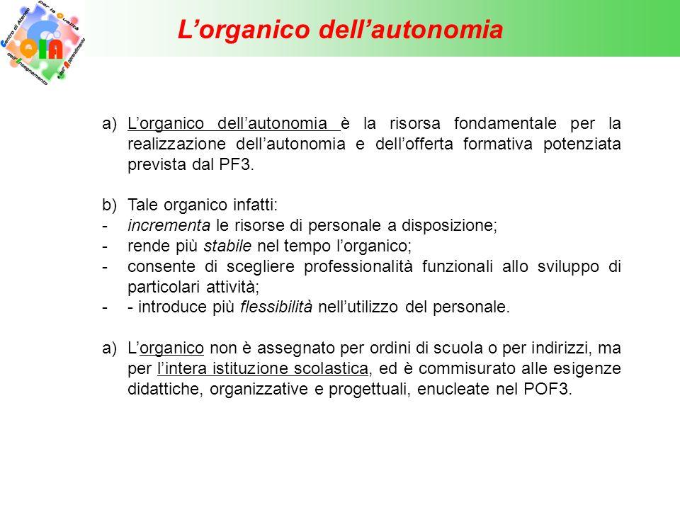 L'organico dell'autonomia