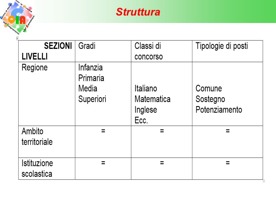 Struttura 5