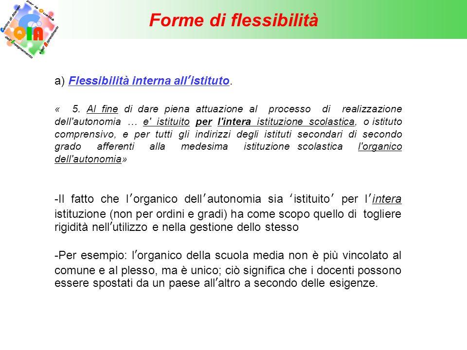 Forme di flessibilità a) Flessibilità interna all'istituto.