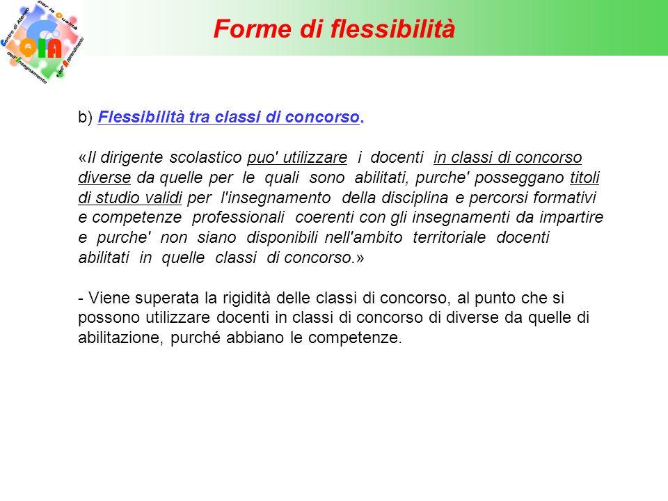 Forme di flessibilità b) Flessibilità tra classi di concorso.