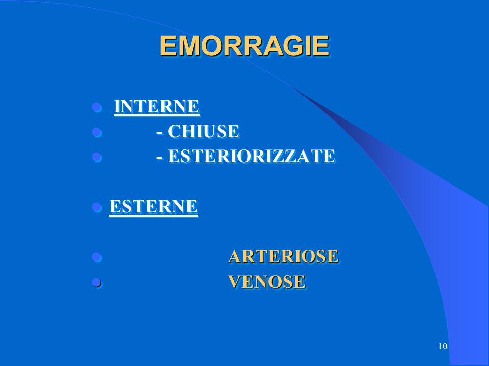 EMORRAGIE INTERNE - CHIUSE - ESTERIORIZZATE ESTERNE ARTERIOSE VENOSE