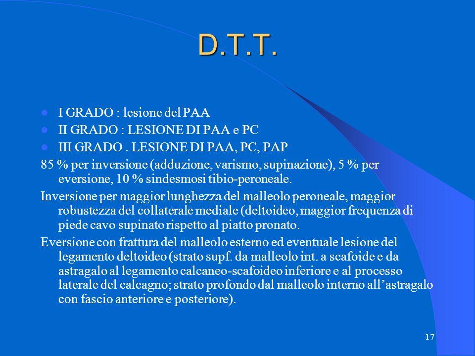 D.T.T. I GRADO : lesione del PAA II GRADO : LESIONE DI PAA e PC