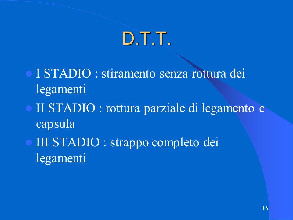 D.T.T. I STADIO : stiramento senza rottura dei legamenti