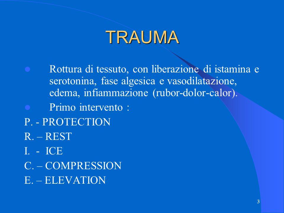 TRAUMA Rottura di tessuto, con liberazione di istamina e serotonina, fase algesica e vasodilatazione, edema, infiammazione (rubor-dolor-calor).
