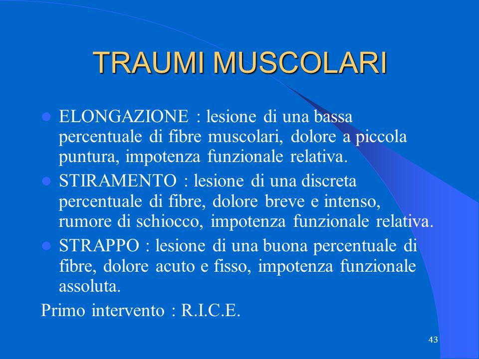 TRAUMI MUSCOLARI ELONGAZIONE : lesione di una bassa percentuale di fibre muscolari, dolore a piccola puntura, impotenza funzionale relativa.