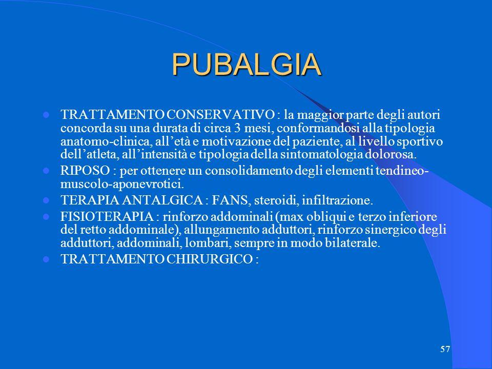 PUBALGIA
