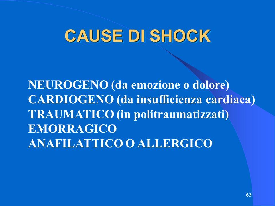 CAUSE DI SHOCK NEUROGENO (da emozione o dolore)