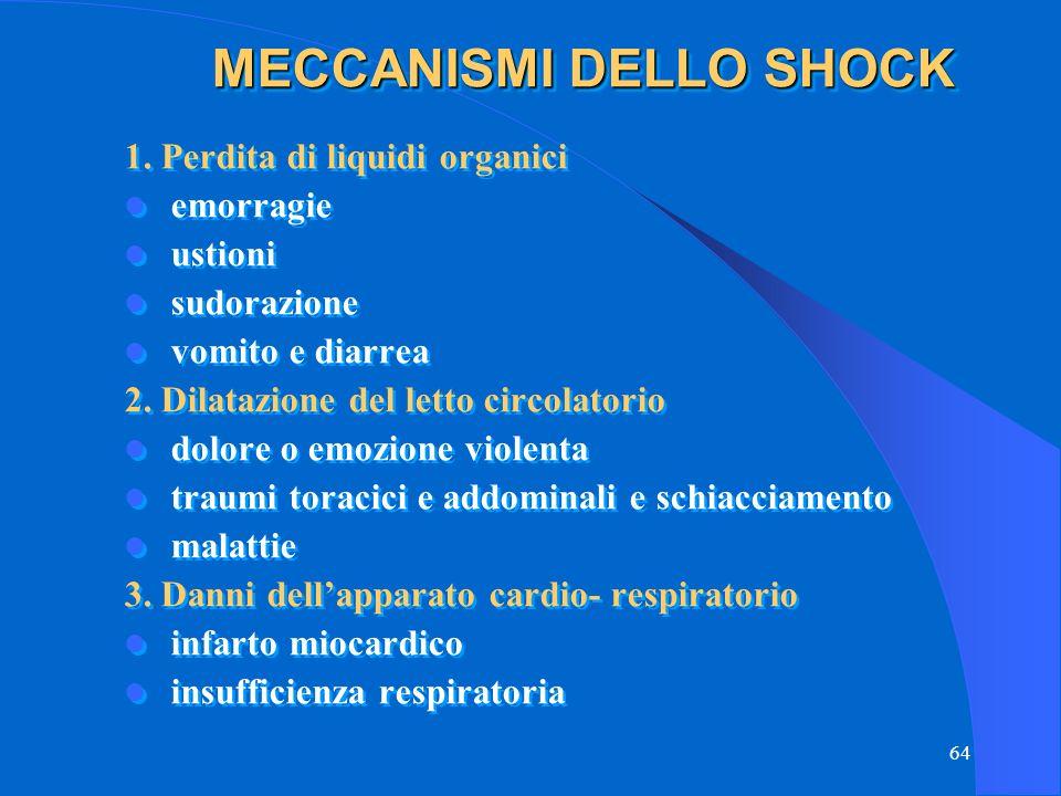 MECCANISMI DELLO SHOCK