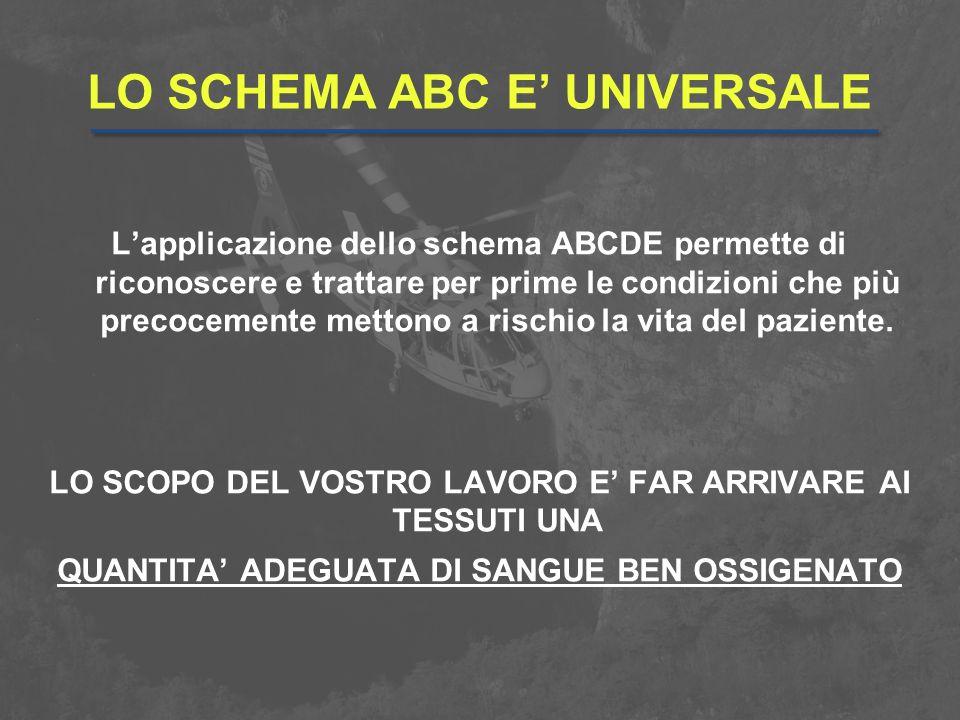 LO SCHEMA ABC E' UNIVERSALE