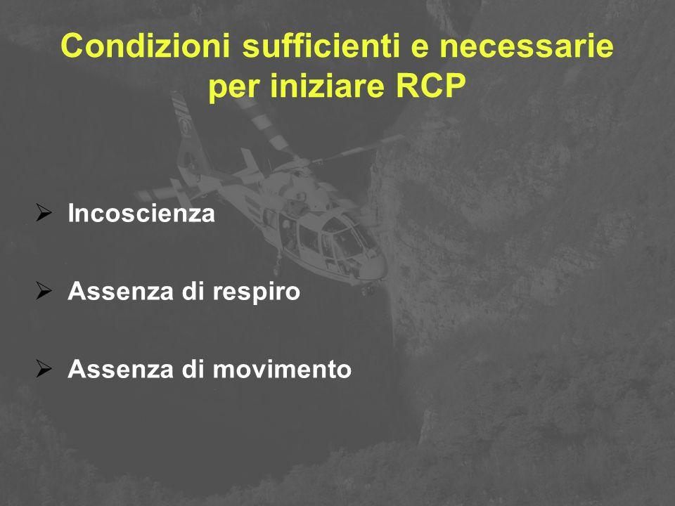 Condizioni sufficienti e necessarie per iniziare RCP