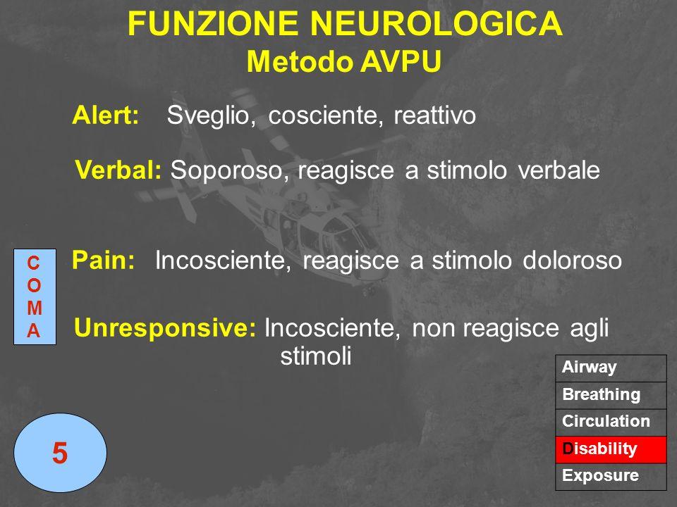 FUNZIONE NEUROLOGICA Metodo AVPU 5 Alert: Sveglio, cosciente, reattivo
