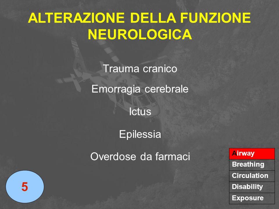 ALTERAZIONE DELLA FUNZIONE NEUROLOGICA