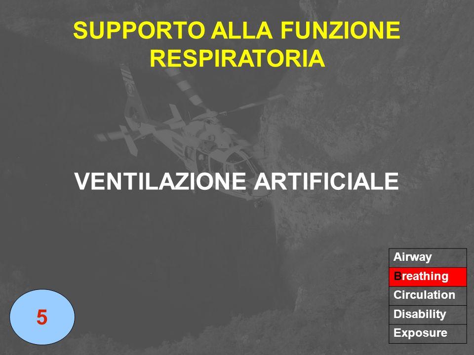 SUPPORTO ALLA FUNZIONE RESPIRATORIA VENTILAZIONE ARTIFICIALE
