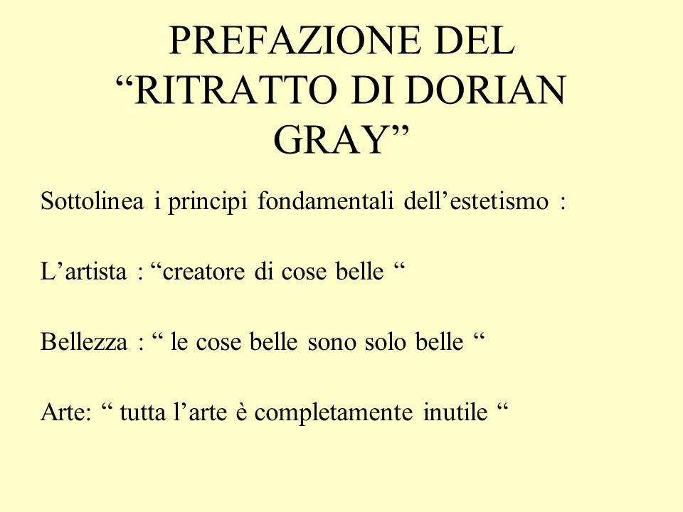 PREFAZIONE DEL RITRATTO DI DORIAN GRAY