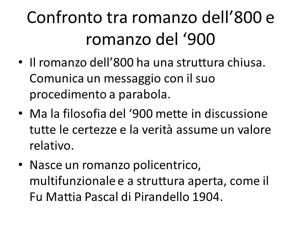 Confronto tra romanzo dell'800 e romanzo del '900
